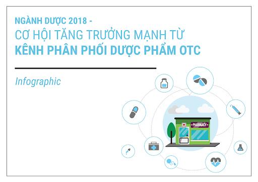 [Vibiz Report] Ngành dược 2018: Cơ hội tăng trưởng mạnh từ kênh phân phối dược phẩm OTC